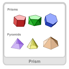 What Is Prism What Is Prism Definition Facts Example