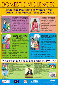 Job Aid Poster On Domestic Violence In English And Local Languages