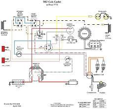 cub cadet switch wiring diagram wiring diagram switch wiring cub cadet ignition switch diagram ignition switch cub cadet pto switch wiring diagram cub cadet switch wiring diagram