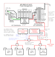 rv inverter installation diagram rv image wiring rv inverter wiring diagram schematic 64730 linkinx com on rv inverter installation diagram