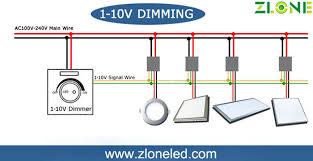 edge dimmers led panel light for home 120 beam angle ac 100 trailing edge dimmers led panel light for home 120 beam angle ac 100 240 v dc24v