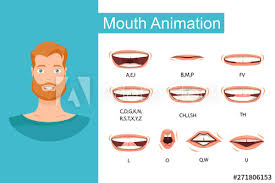 Phoneme Mouth Chart Mens Lip Sync Lip Sync Collection For Animation Mens