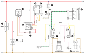 ktm wiring diagram symbols ktm image wiring diagram ktm fuse box diagram ktm wiring diagrams cars on ktm wiring diagram symbols