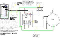 air compressor wiring diagram Compressor Wiring Diagram how to wire 5hp air compressor single phase 220v motor to reset compressor wiring diagram single phase