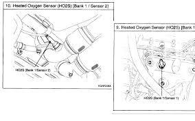hyundai entourage se check engine light codes p p full size image