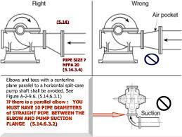 fire pump tutorial Fire Pump Wiring Diagram Fire Pump Wiring Diagram #43 fire pump wiring diagram pdf