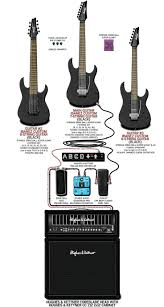 7 best famous rigs images on pinterest guitar, rigs and guitar Dimarzio Wiring Diagram Dbz a detailed gear diagram of tony macalpine's 2011 stage setup that traces the signal flow of