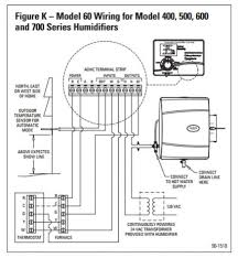 wiring aire humidifier wiring diagram for you • aire 700 wiring diagram model wiring diagrams scematic rh 3 jessicadonath de wiring diagram for aire humidifier wiring aire 550 humidifier