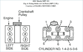 1997 ford f150 trailer wiring diagram beautiful 1973 1979 ford truck 97 f150 wiring diagram 97 f150 4 6 wiring diagram bestharleylinksfo of 1997 ford f150 trailer wiring diagram beautiful