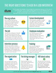 Good Questions To Ask The Interviewer The Best Job Interview Questions To Ask Employers For Recent