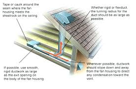 bathroom fan vent cover outside best light exhaust can out through the wall or up install bathroom exhaust fan soffit vent cover