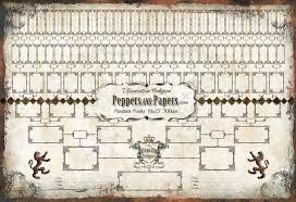 7 Generation Pedigree Chart 7 Generation Pedigree Chart 13x19 Printable Ancestry