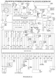 1993 chevy 3500 wiring diagram wiring diagram services \u2022 S10 Fuel Pump Wiring Diagram 1993 chevy suburban engine wiring diagram wire center u2022 rh lolinewr today 07 chevy 3500 fuse diagram 1993 chevy 1500 electrical diagram