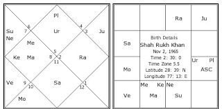 Bill Gates Birth Chart Astrofuture Trines In Birth Chart