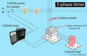 contactors wiring diagram contactors wiring diagrams
