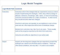 Staffing Model Template Sample Logic Model 11 Documents In Pdf Word