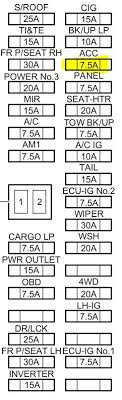 2014 toyota tundra fuse diagram 2004 tundra fuse diagram \u2022 sewacar co 2016 Toyota Highlander Fuse Box Diagram tundra 4wd power mirrors voltmeter instrument to check this 2014 toyota tundra fuse diagram 2014 toyota 2015 toyota highlander fuse box diagram