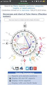 What About This Chart Screams Psychic Medium And Palliative