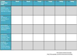 College Comparison Chart Template Pin On School Counseling College Prep