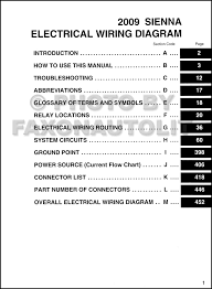 2013 toyota sienna wiring diagram 2013 image 2009 toyota sienna wiring diagram manual original on 2013 toyota sienna wiring diagram