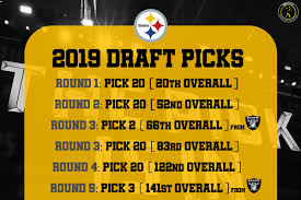 Pittsburgh Steelers Updated 2019 Nfl Draft Picks After