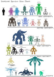 Cthulhu Size Comparison Chart Tg Traditional Games