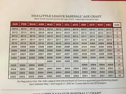 Little League Age Chart For 2018