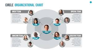 Org Chart Powerpoint Slide Organizational Chart And Hierarchy Powerpoint Presentation Template
