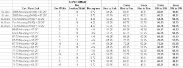 45 High Quality Ford 8 8 Axle Width Chart