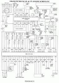regular 5 7 vortec spark plug wire diagram repair guides wiring Wiring 7 Pin Trailer Wiring Diagram regular 5 7 vortec spark plug wire diagram repair guides wiring diagrams wiring diagrams