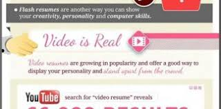 Crafting The Perfect Modern Resume Work Quote Related Image Jobloving Com Your Number One Source