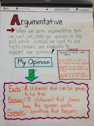 argumentative persuasive writing anchor chart teaching toolbox  argumentative persuasive writing anchor chart teaching toolbox anchor charts writing anchor charts and persuasive writing