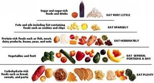 Atkinsdietbulletinboard Before And After Diabetic Diet