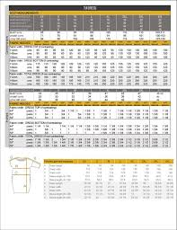 Tui Chart Tui Dress The Sewing Revival Patterns Dress Sewing