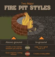 diy fire pits types of fire pits