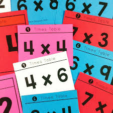 Creative Titles For Math Projects 5 Fun Ways To Teach Multiplication Facts Mr Elementary Math