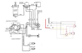 little wiring project for my boat Wiring Diagram For Small Boat one issue he brought up i struggled with at first is that unlike a car ignition which is a battery ignition, this system is a magneto ignition wiring diagram for small outboard boat