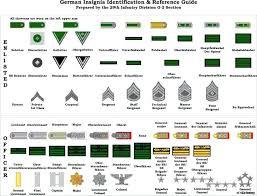Us Military Rank Chart Pdf Bedowntowndaytona Com