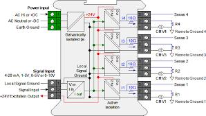 4 20ma signal generator circuit diagram the wiring diagram laurels qls quad output 4 20 ma current loop splitter retransmitter circuit diagram