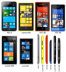 Nokia Comparison Chart Size Comparison Chart For Windows Phone 8 Handsets Winsource
