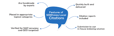 Local Citation Service From 045 Per Listing Serpninja