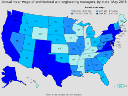Plain Architectural Engineering Salary Range Top Paying States For This Occupation Inside Innovation Design