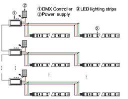 dmx 512 controller dmx controller 24v dmx controller dmx controller