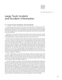Truck Incident Report Major Magdalene Project Org
