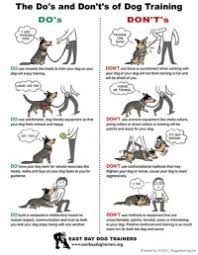 Dog Obedience Hand Signals Chart Standard Obedience