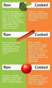 Raw Vs Cooked Vegetables Chart Raw Vs Cooked 1 Broccoli 2 Carrots 3 Tomatoes How