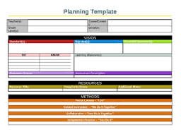 Lesson Plan Outline Lesson Planning Template Aligned To Backwards Design And Gradual