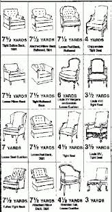 How Much Fabric Do You Need For Reupholstering Furniture