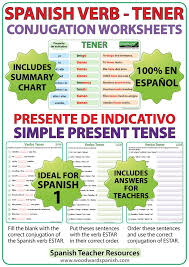 399 best Spanish Teacher Resources images on Pinterest | Spanish ...