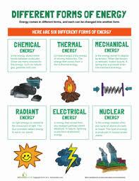 Types Of Energy Worksheet Education Com